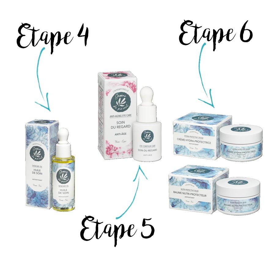 Les 6 étapes du Layering avec Graine de Pastel