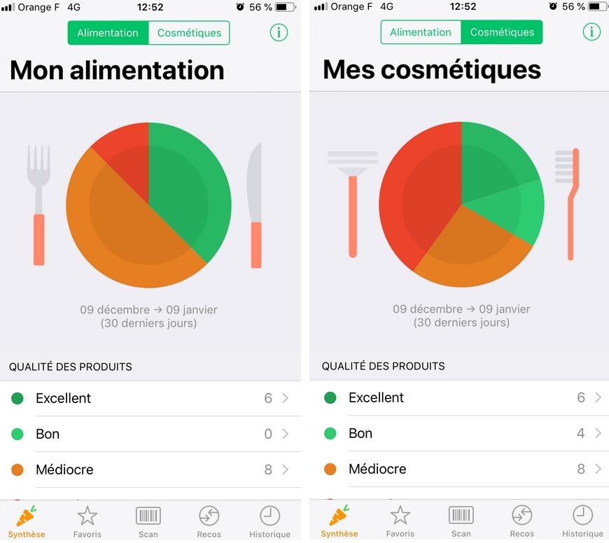 L'application Yuka pour scanner vos produit alimentaires et cosmétiques