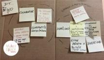 Tablón con posits de los valores de Tenerife Maker Space