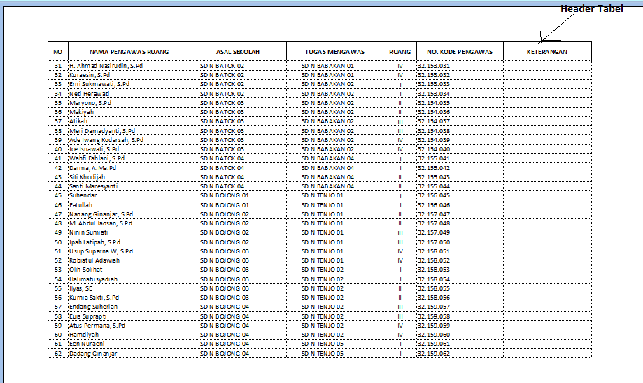 Membuat header tabel sama ketika di print out di excel