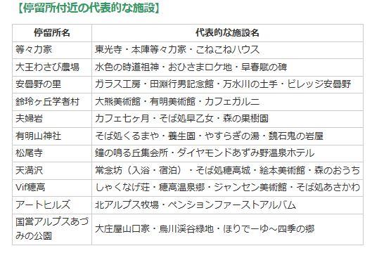 あづみ野周遊バス (22)