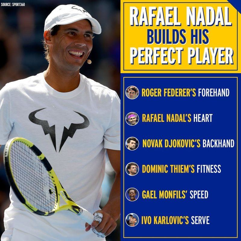 "Rafael Nadal creates his ""perfect player"""