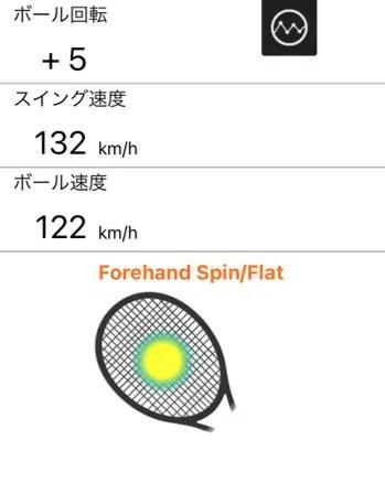4Gソフト