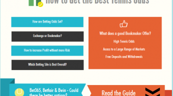How to get the best tennis odds