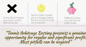 Disadvantages of Sports Arbitrage Trading