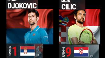 Marin Cilic v Novak Djokovic Tips