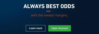 Tennis Betting Profits
