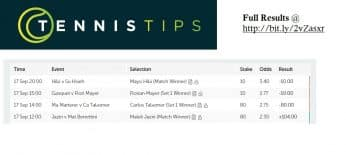 Tennis Tips UK profit for 17th sep 17