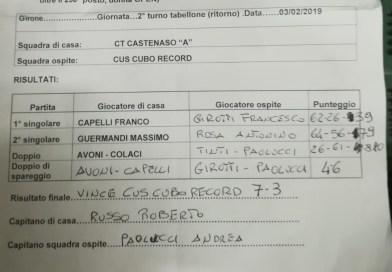 CUS CUBo RECORD in semifinale nel campionato UISP di Eccellenza, un'impresa non facile.