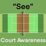 Court Awareness | V7: Zone 4 – Tactics with Player