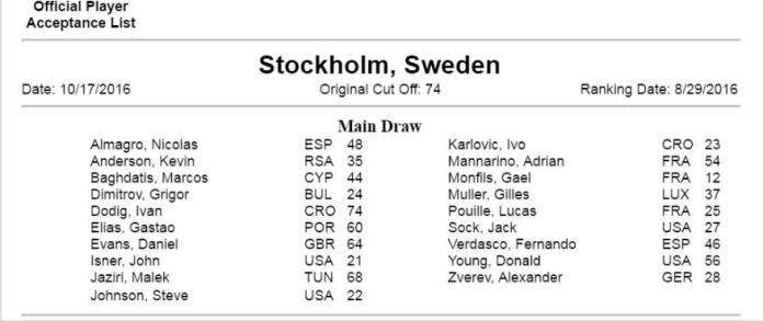 Startfältet i årets IF Stockholm Open.
