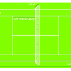 Measurement Of Tennis Court With Diagram Cats Skull Bones Dimensions Explained Ultimate Guide To Size Lines A Drawing The Each Section