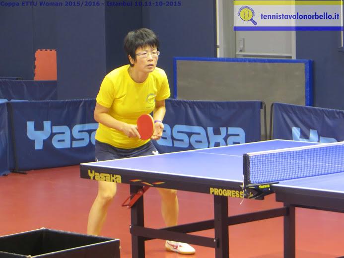 Wei Jian ex di turno a Quartu S. Elena