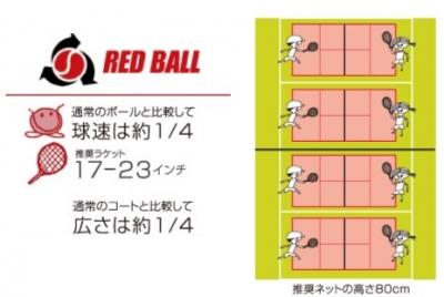 【全般】REDテニスの大切さをまとめました。