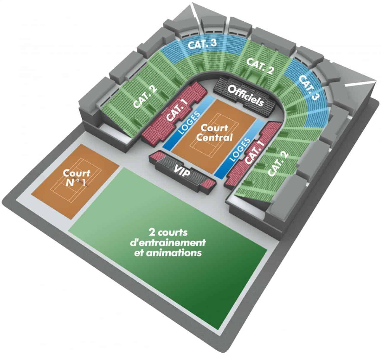 Montpellier Open Stadium Seating Arangement
