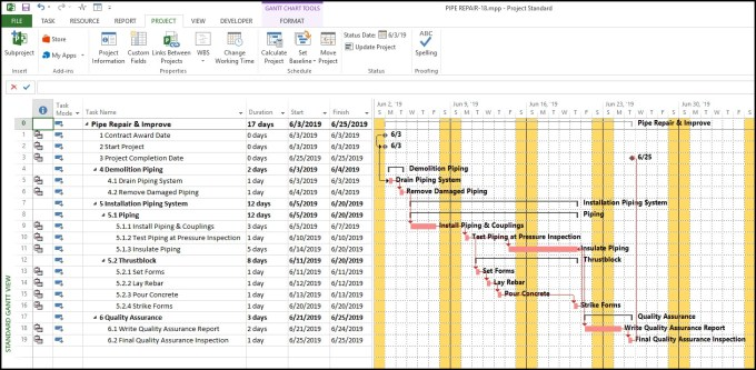 The Benefits Of Using Outline Codes In Microsoft Project