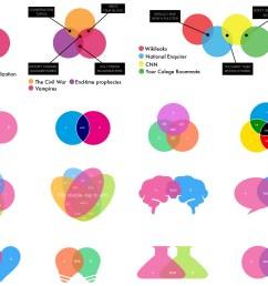 examples on venn diagram [ 2743 x 2205 Pixel ]