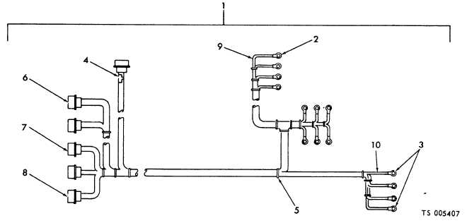 Figure 7. Water line heaters wiring harness assembly
