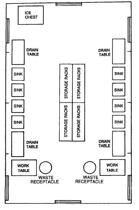 Figure 2-3. Food Sanitation Center Optional Configuration