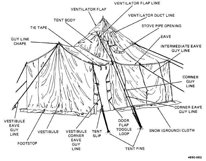 Figure 1-2. Small General Purpose Tent