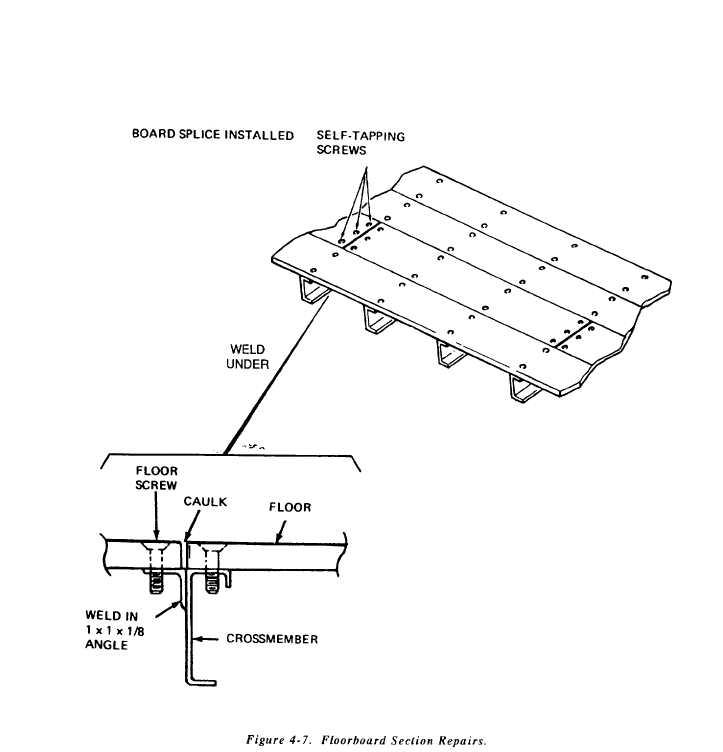 Figure 4-7. Floorboard Section Repairs