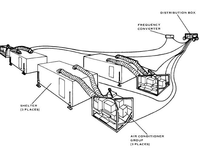 Figure 1-2. Three-Shelter Imagery Interpretation Segment Setup