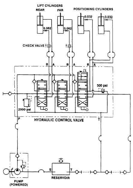 HYDRAULIC SYSTEM SCHEMATICS