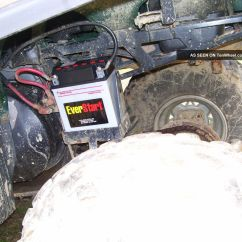 06 Polaris Predator 500 Wiring Diagram Jeep Cj Headlight Sportsman Best Library 2006 Fuse Box Bookmark About U2022 Ranger 4x4 Manuel