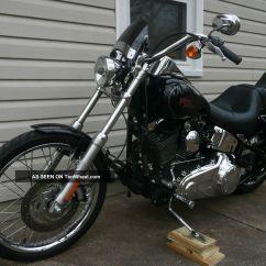Harley Softail Frame Diagram Motor Wiring 3 Phase Saddle Bag Schematics Get Free Image About