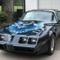 1979 Pontiac Trans Am Ac Wiring Diagram Firebird 1977 Engine Get Free Image