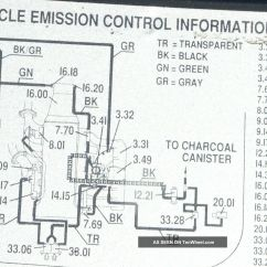 1995 Jeep Grand Cherokee Laredo Wiring Diagram Emg Active Pj Trailhawk 2014 Auto