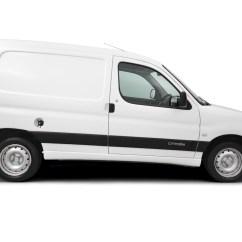 Citroen Berlingo Van Wiring Diagram Read Write Think Venn Peugeot Partner Fuse Box Library