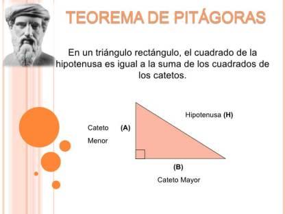 Resultado de imagen para Pitágoras