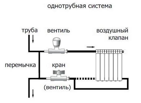Csatlakoztassa a közmű mosogatóját