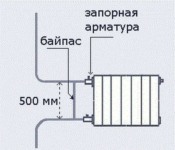 Регулировка обратки радиаторов отопления