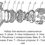 Обзор профессиональных мясорубок типа МИМ 300, МИМ 600