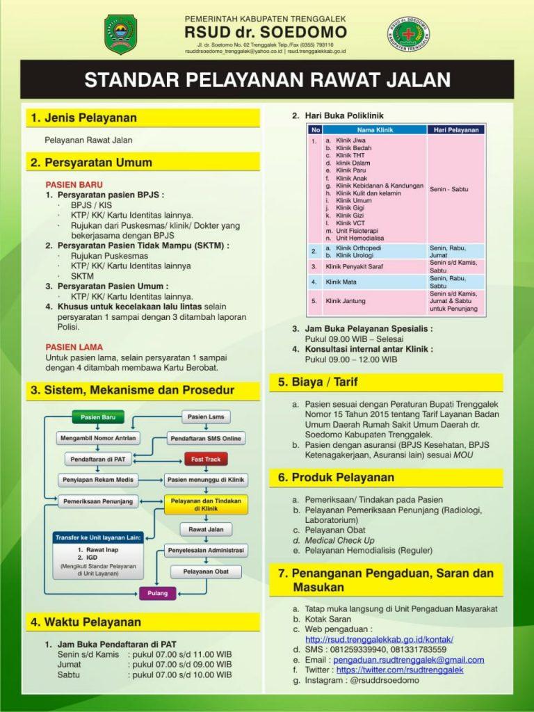 Jadwal Praktik di RSUD Dr. Soedomo Trenggalek