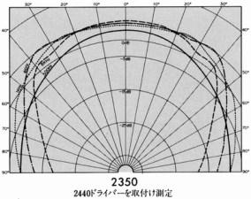 JBL 2350