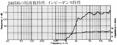 2405h(2)