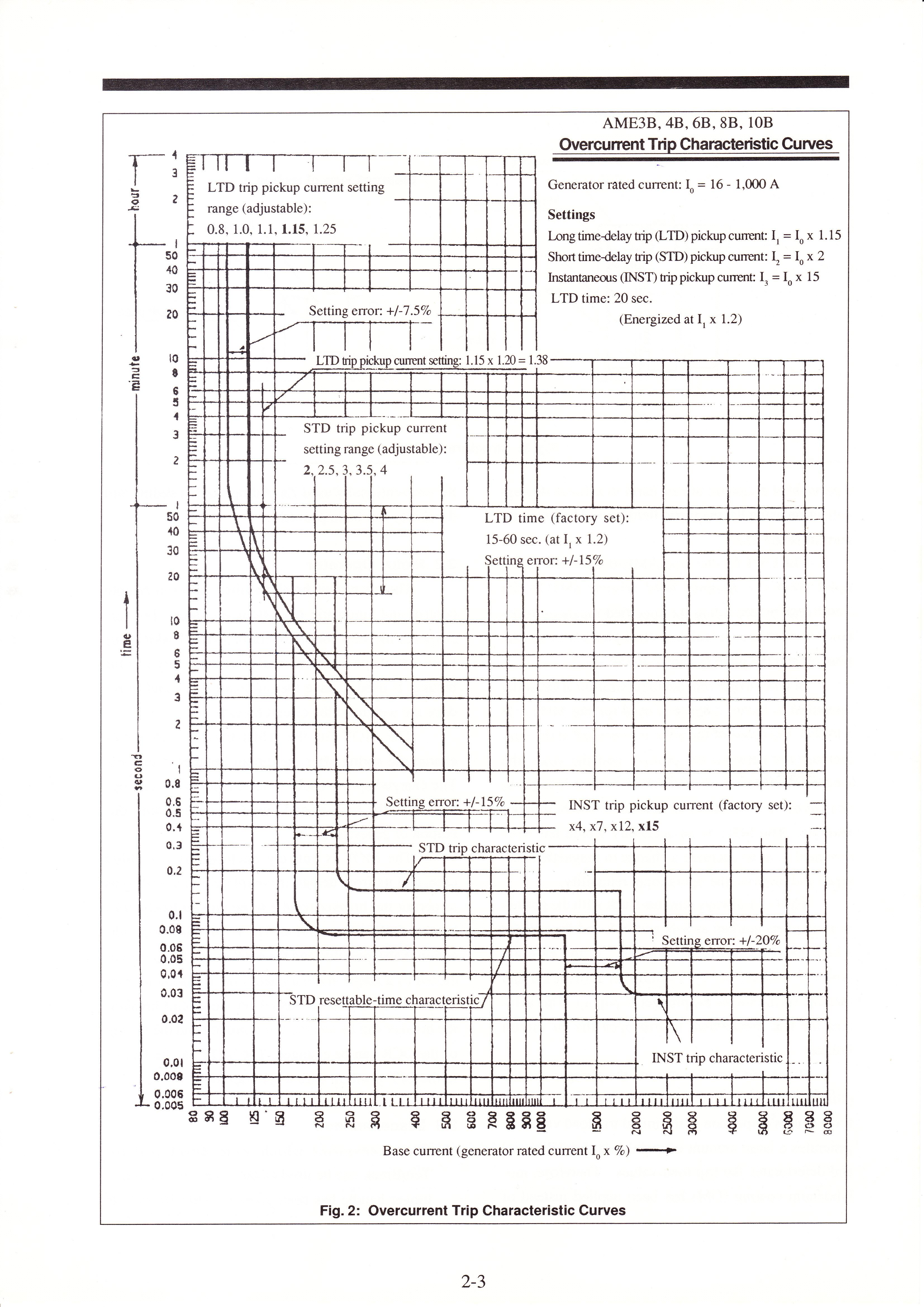 1998 Chevy Cavalier Z24 24l Ld9 Pcm Wiring Diagram 1998 Chevy