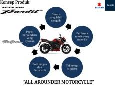 Konsep Suzuki GSX150 Bandit-Terasbiker.com-01
