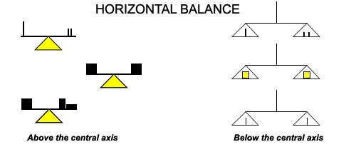 horizontal balance