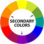 secondary colors on the color wheel