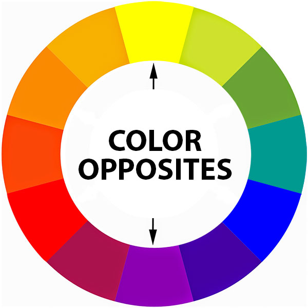 ColorWheel Opposites Complementary Colors