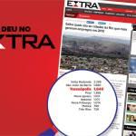 Teresópolis é a terceira cidade fluminense em geração de empregos