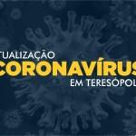 Teresópolis tem 882 casos confirmados de COVID-19 e 29 óbitos