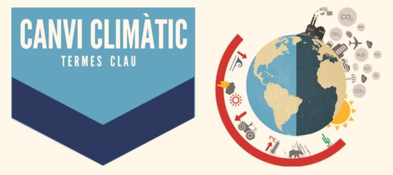 CanviClimatic