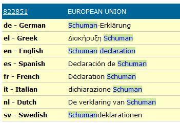 schuman-declaration