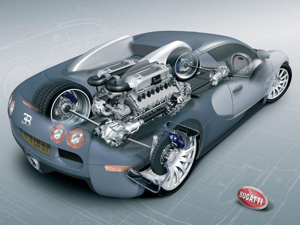 Bugatti Veyron Teardown, Inside Termid