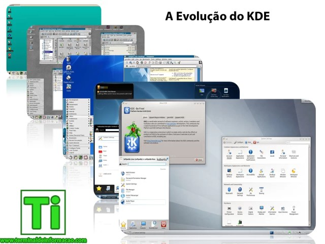 Evolução do KDE (1, 2.2, 3, 4, 4.8)